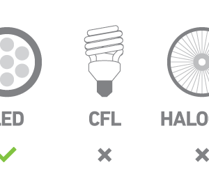 Why You Should Replace Halogens & CFLs With LEDs?
